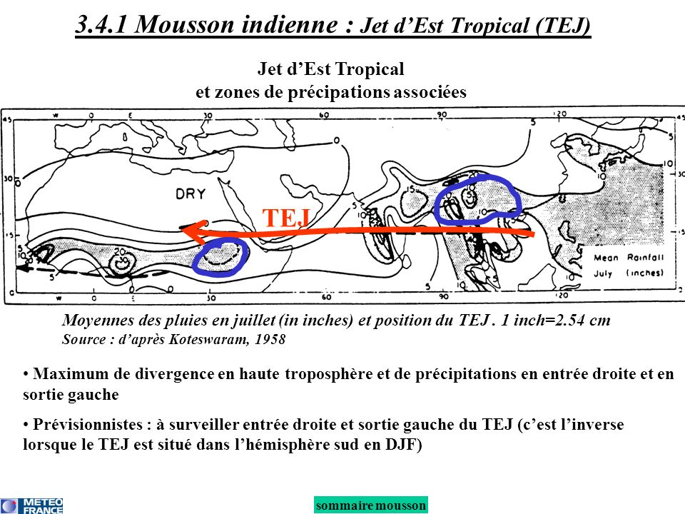 3.4.1 Mousson indienne : Jet d'Est Tropical (TEJ)