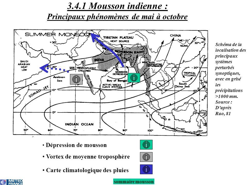 3.4.1 Mousson indienne : Principaux phénomènes de mai à octobre
