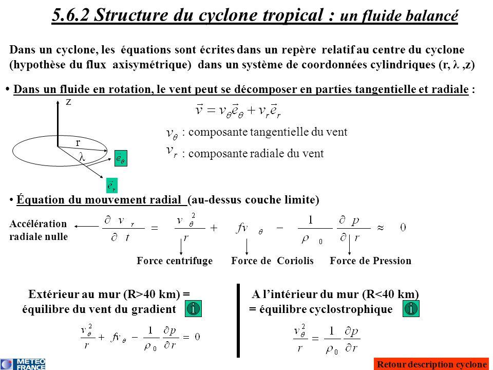 5.6.2 Structure du cyclone tropical : un fluide balancé