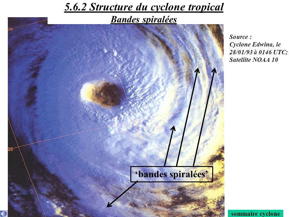 5.6.2 Structure du cyclone tropical Bandes spiralées