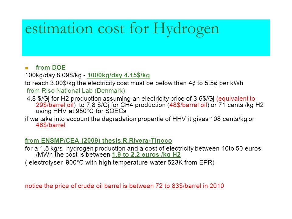 estimation cost for Hydrogen