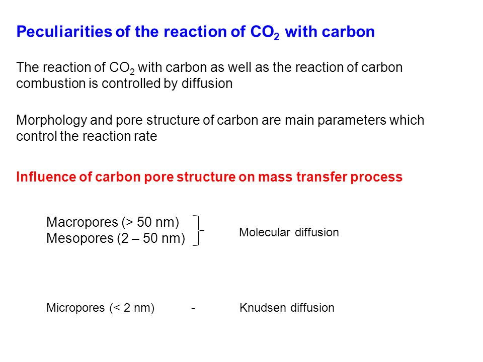 Peculiarities of the reaction of CO2 with carbon
