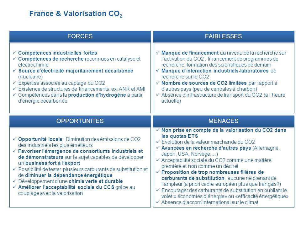 France & Valorisation CO2 France