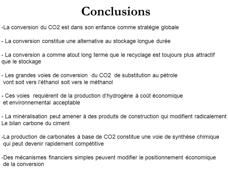 ConclusionsLa conversion du CO2 est dans son enfance comme stratégie globale. La conversion constitue une alternative au stockage longue durée.
