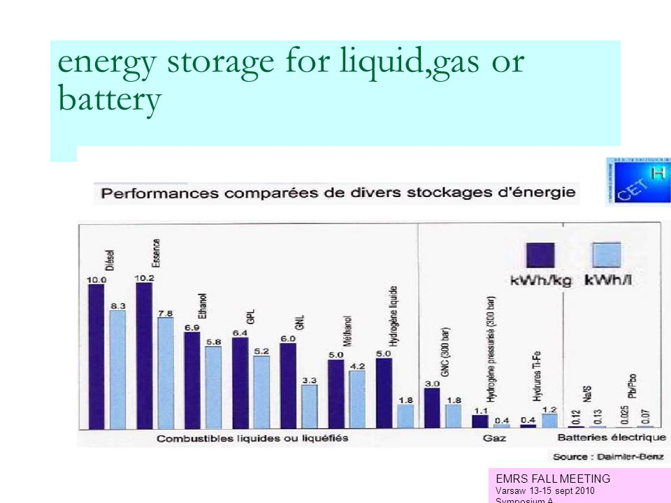 energy storage for liquid,gas or battery