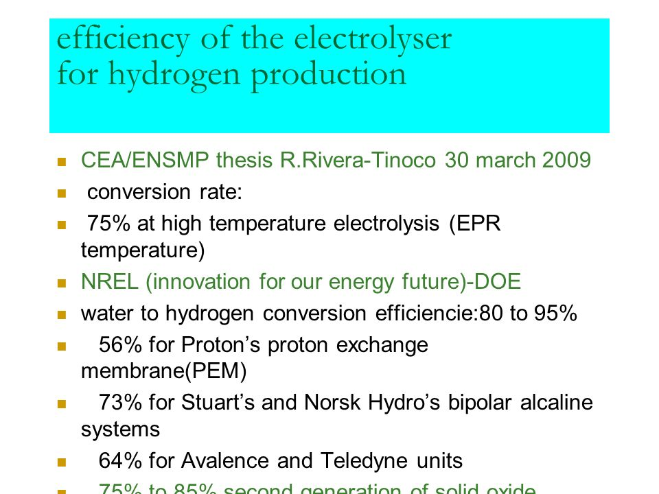 efficiency of the electrolyser for hydrogen production