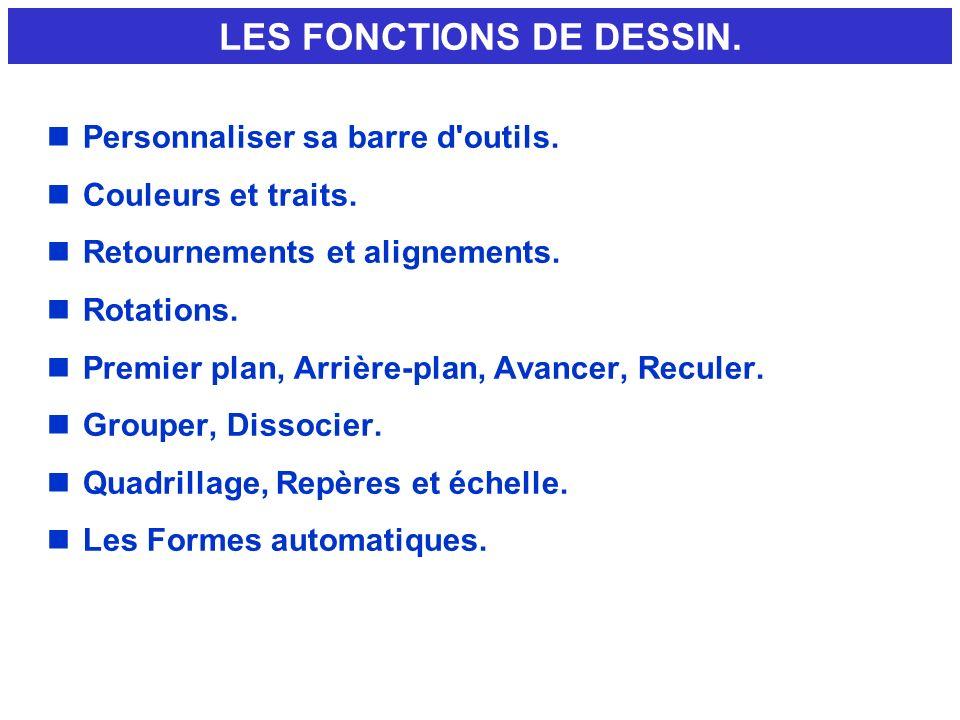 LES FONCTIONS DE DESSIN.