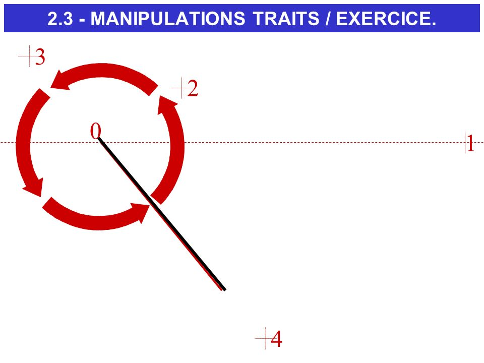 2.3 - MANIPULATIONS TRAITS / EXERCICE.