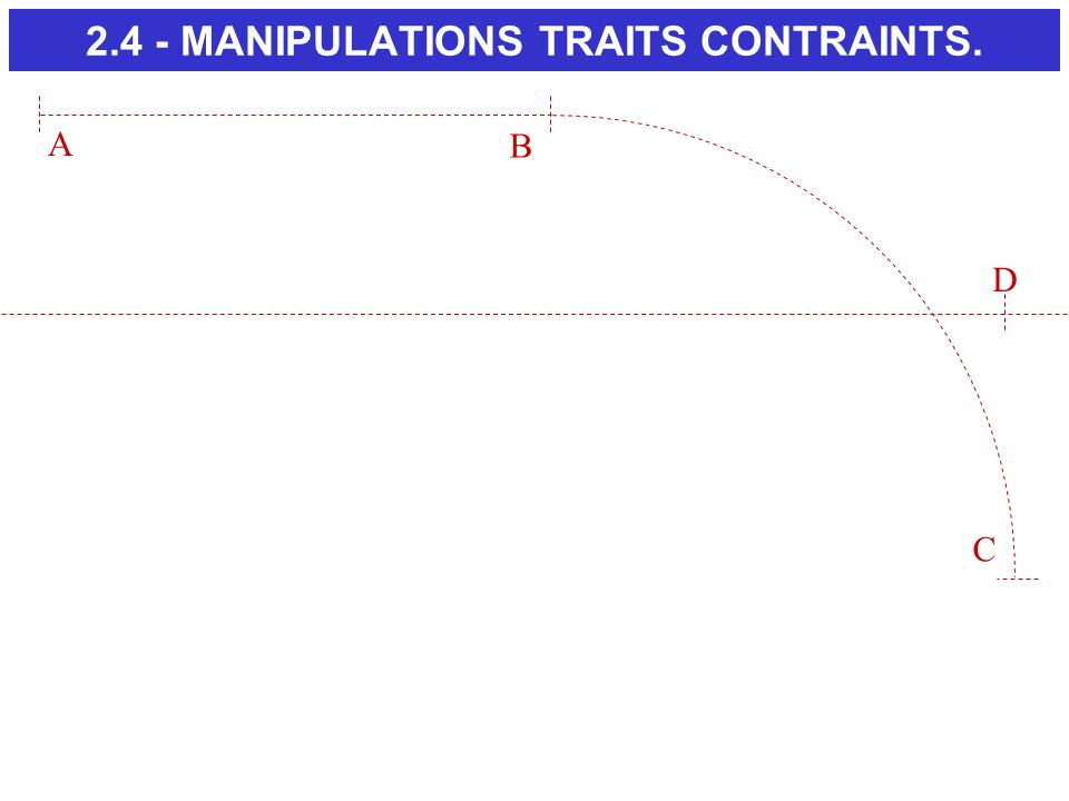 2.4 - MANIPULATIONS TRAITS CONTRAINTS.