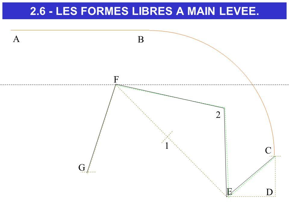 2.6 - LES FORMES LIBRES A MAIN LEVEE.