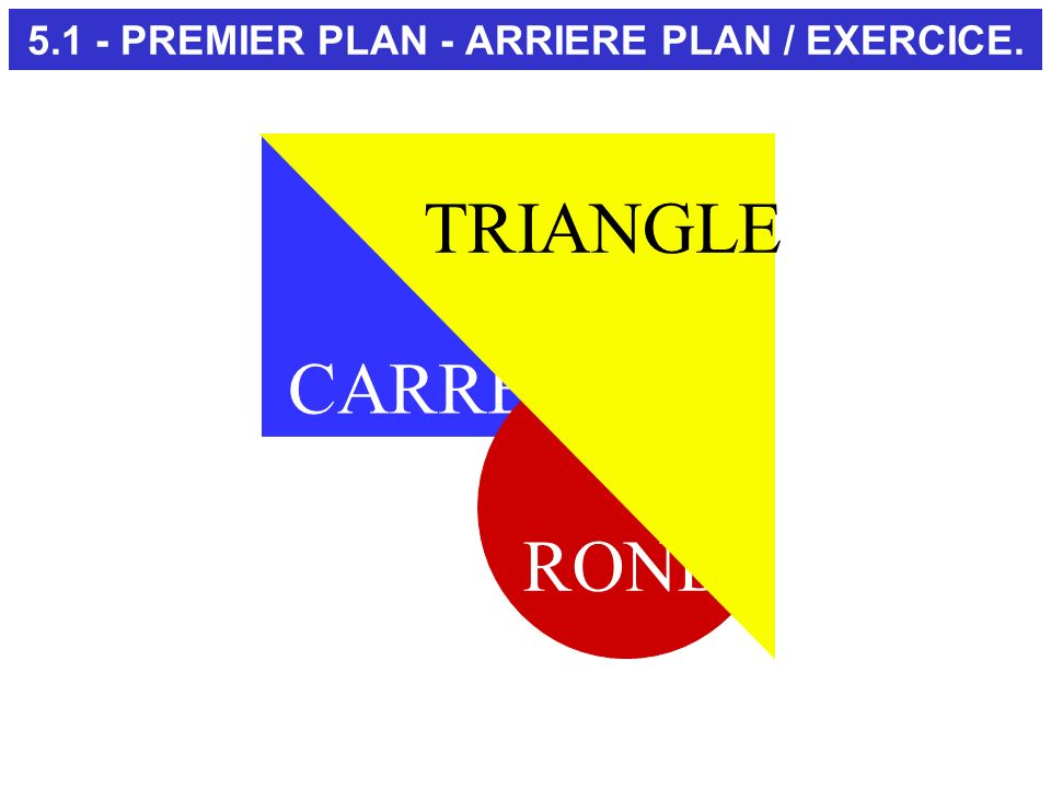 5.1 - PREMIER PLAN - ARRIERE PLAN / EXERCICE.