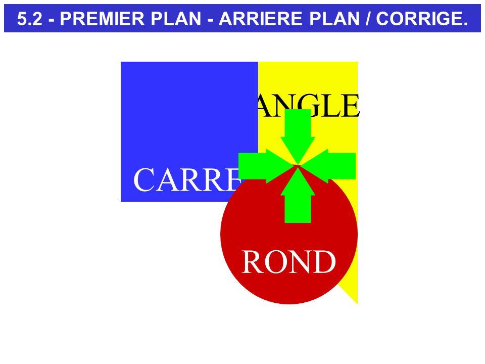 5.2 - PREMIER PLAN - ARRIERE PLAN / CORRIGE.