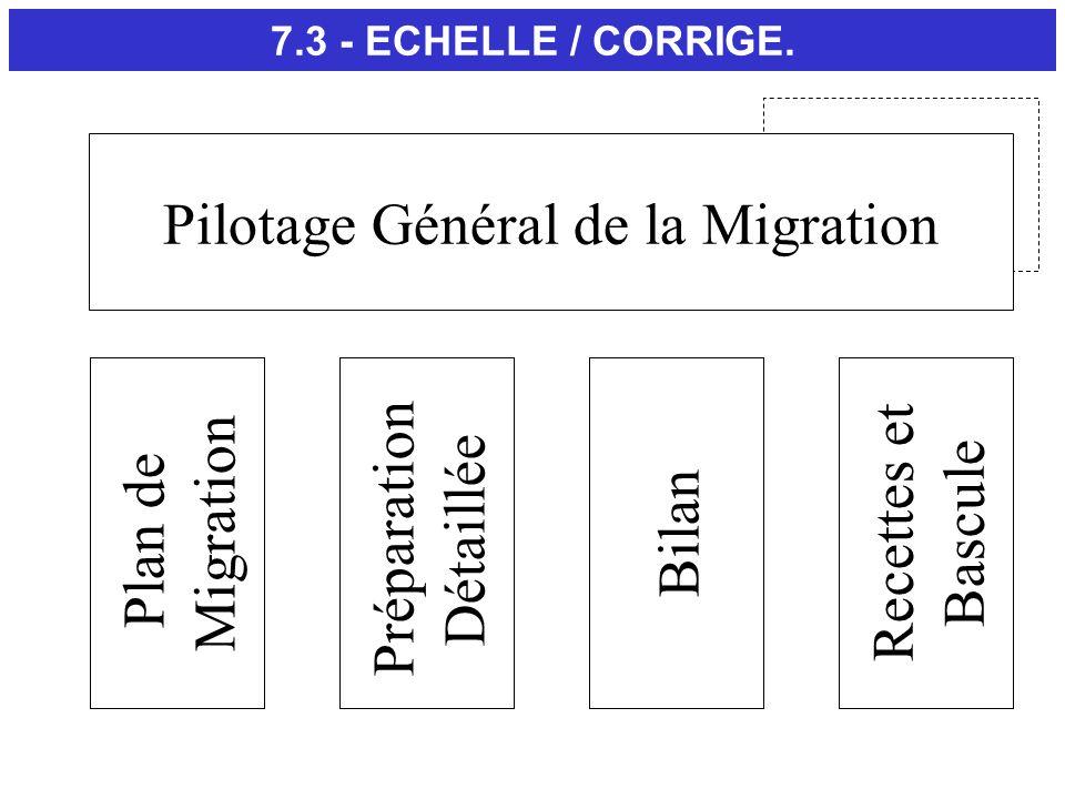 Pilotage Général de la Migration