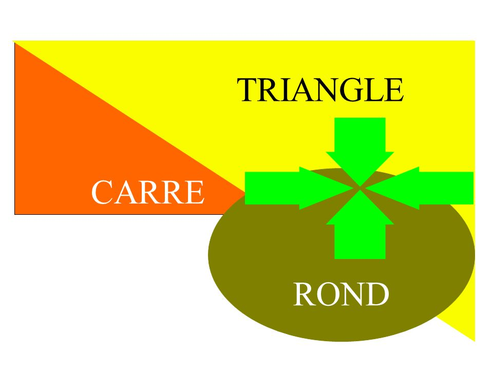 TRIANGLE CARRE ROND TRANSITION DIAGONALE. PREMIER PLAN / ARRIERE PLAN