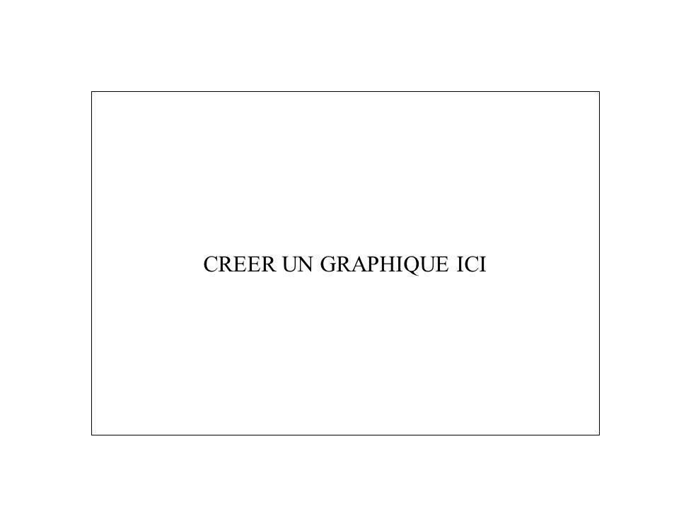 3.1 - GRAPHIQUE / EXERCICE. CREER UN GRAPHIQUE ICI