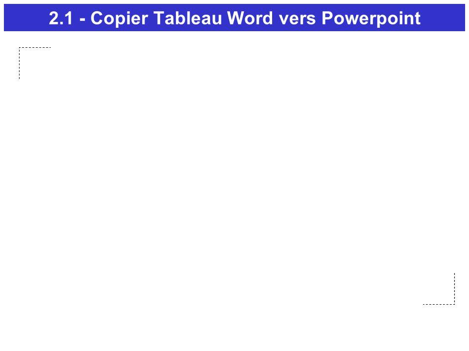 2.1 - Copier Tableau Word vers Powerpoint