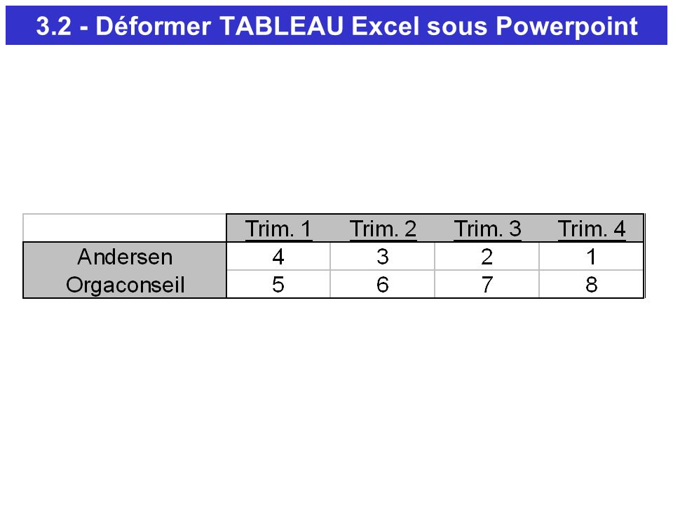 3.2 - Déformer TABLEAU Excel sous Powerpoint