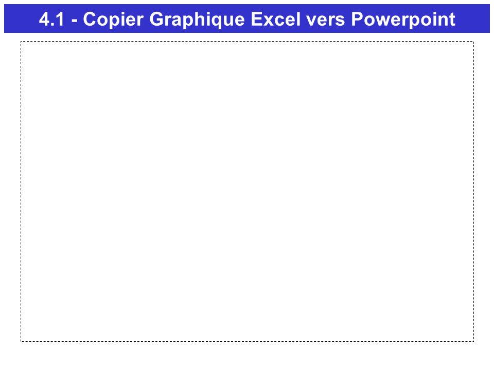 4.1 - Copier Graphique Excel vers Powerpoint