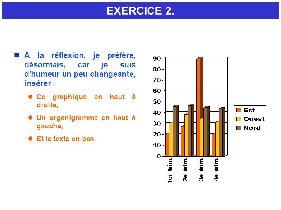 EXERCICE 2. A la réflexion, je préfère, désormais, car je suis d humeur un peu changeante, insérer :