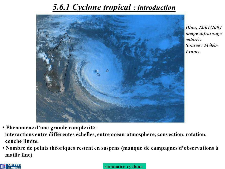 5.6.1 Cyclone tropical : introduction