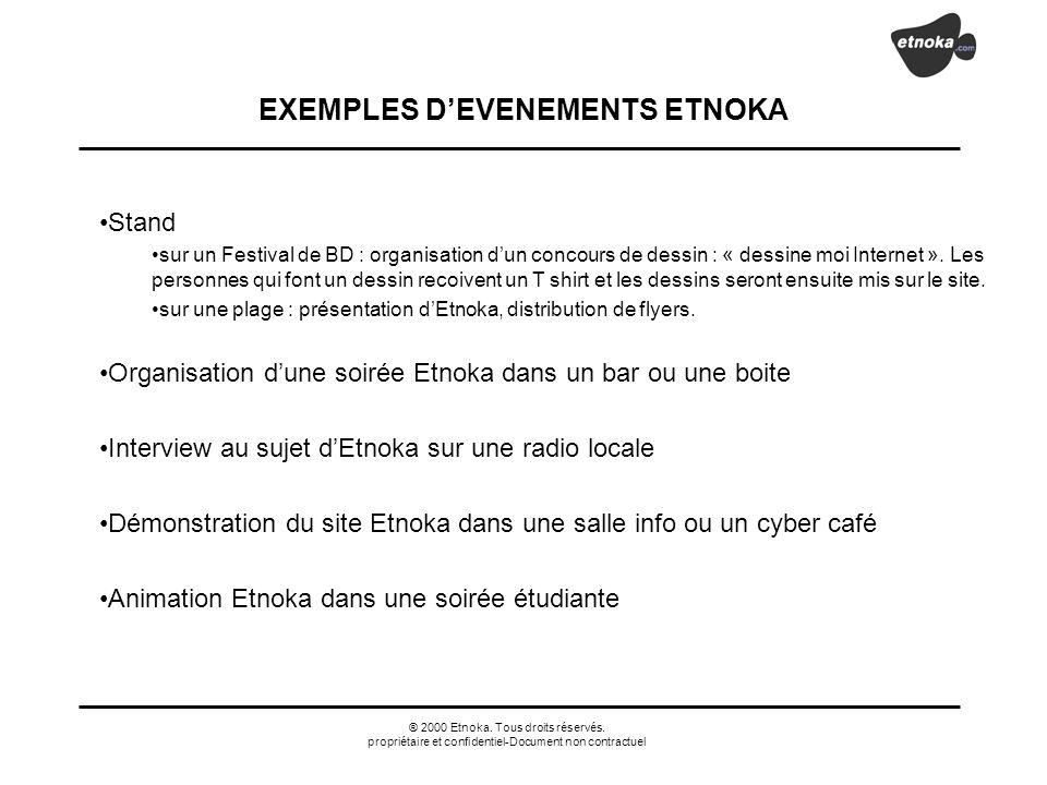 EXEMPLES D'EVENEMENTS ETNOKA
