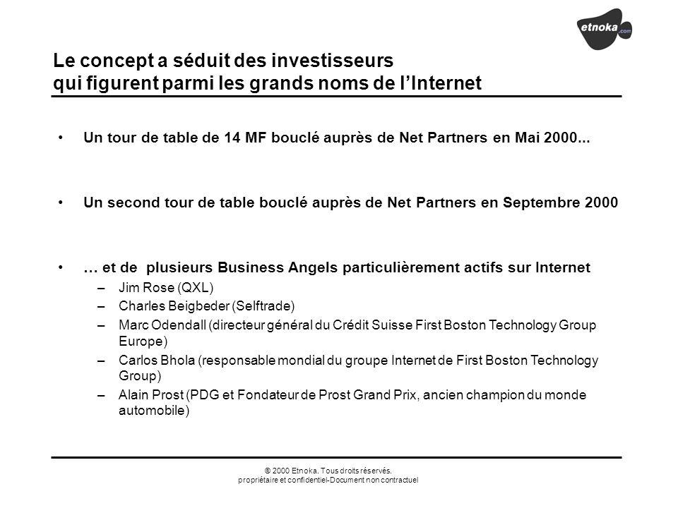 Le concept a séduit des investisseurs qui figurent parmi les grands noms de l'Internet
