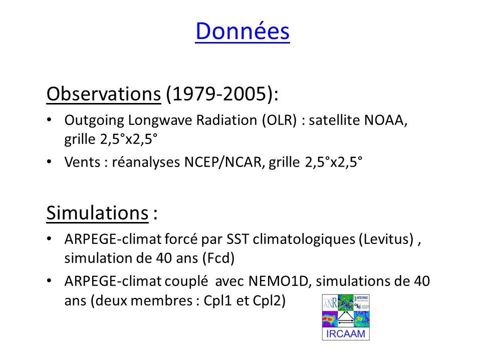 Données Observations (1979-2005): Simulations :