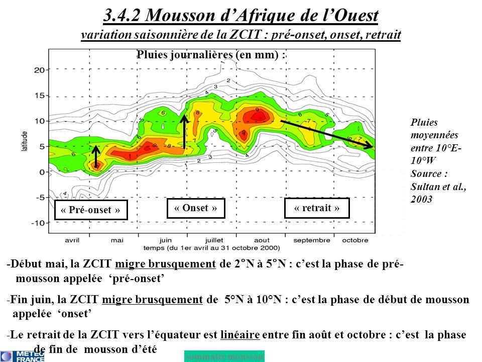3.4.2 Mousson d'Afrique de l'Ouest variation saisonnière de la ZCIT : pré-onset, onset, retrait