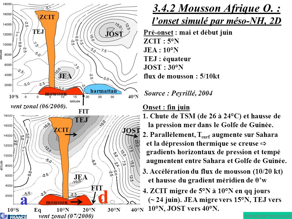 3.4.2 Mousson Afrique O. : l'onset simulé par méso-NH, 2D