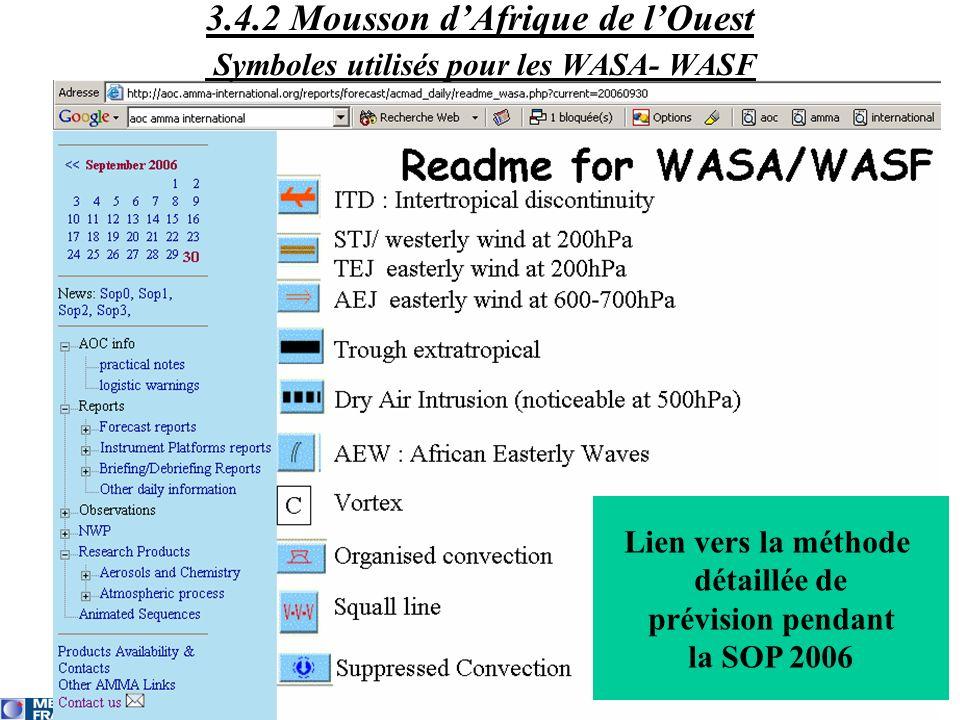 3.4.2 Mousson d'Afrique de l'Ouest Symboles utilisés pour les WASA- WASF