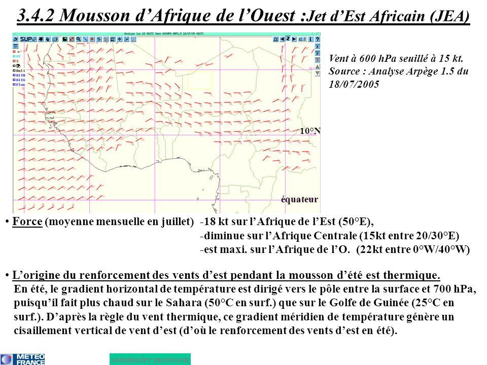 3.4.2 Mousson d'Afrique de l'Ouest :Jet d'Est Africain (JEA)