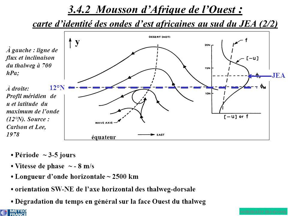 3.4.2 Mousson d'Afrique de l'Ouest : carte d'identité des ondes d'est africaines au sud du JEA (2/2)