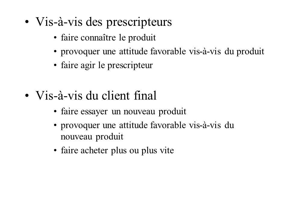 Vis-à-vis des prescripteurs