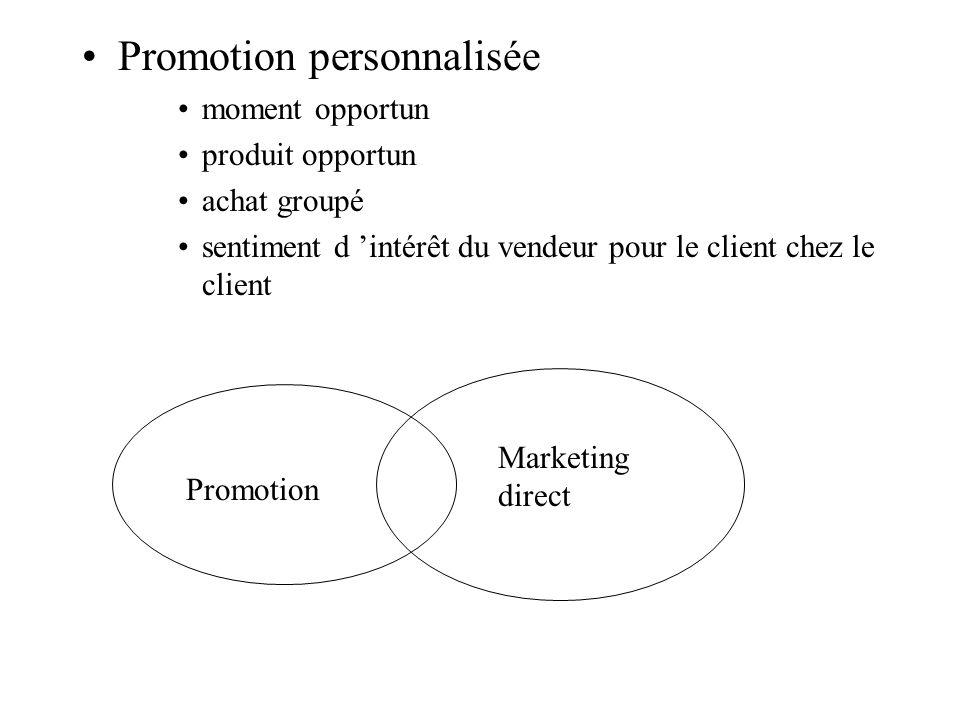 Promotion personnalisée