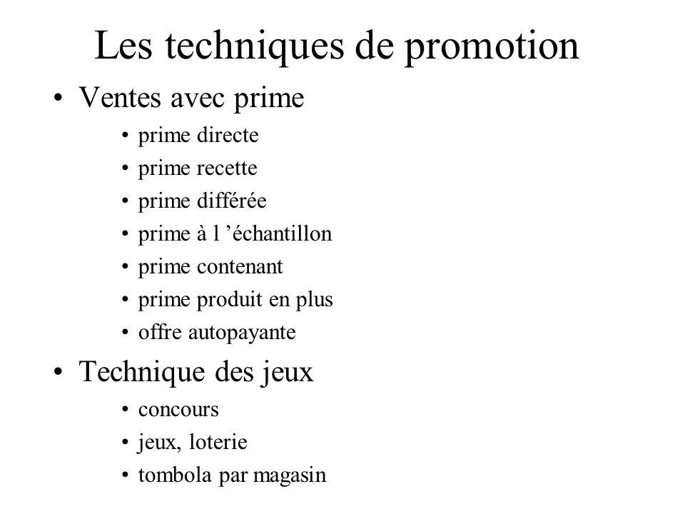 Les techniques de promotion