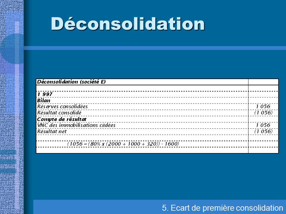 Déconsolidation 5. Ecart de première consolidation