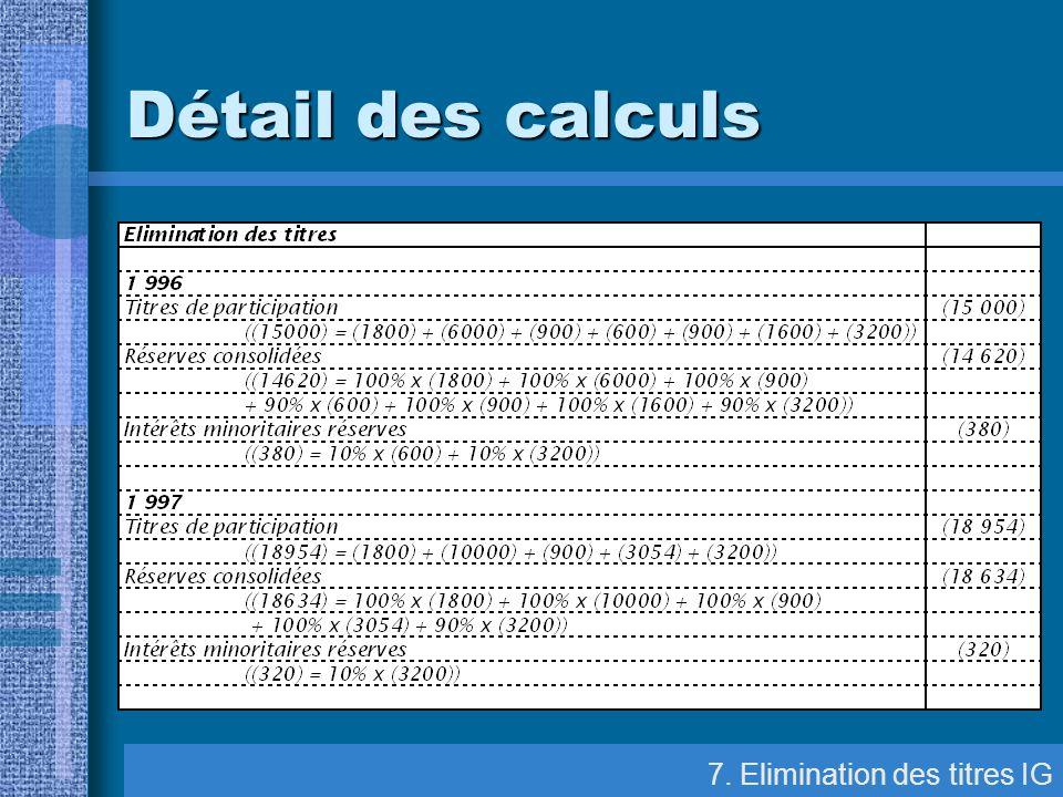 Détail des calculs 7. Elimination des titres IG