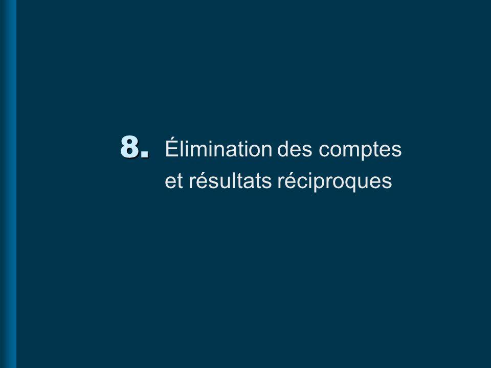 Élimination des comptes et résultats réciproques