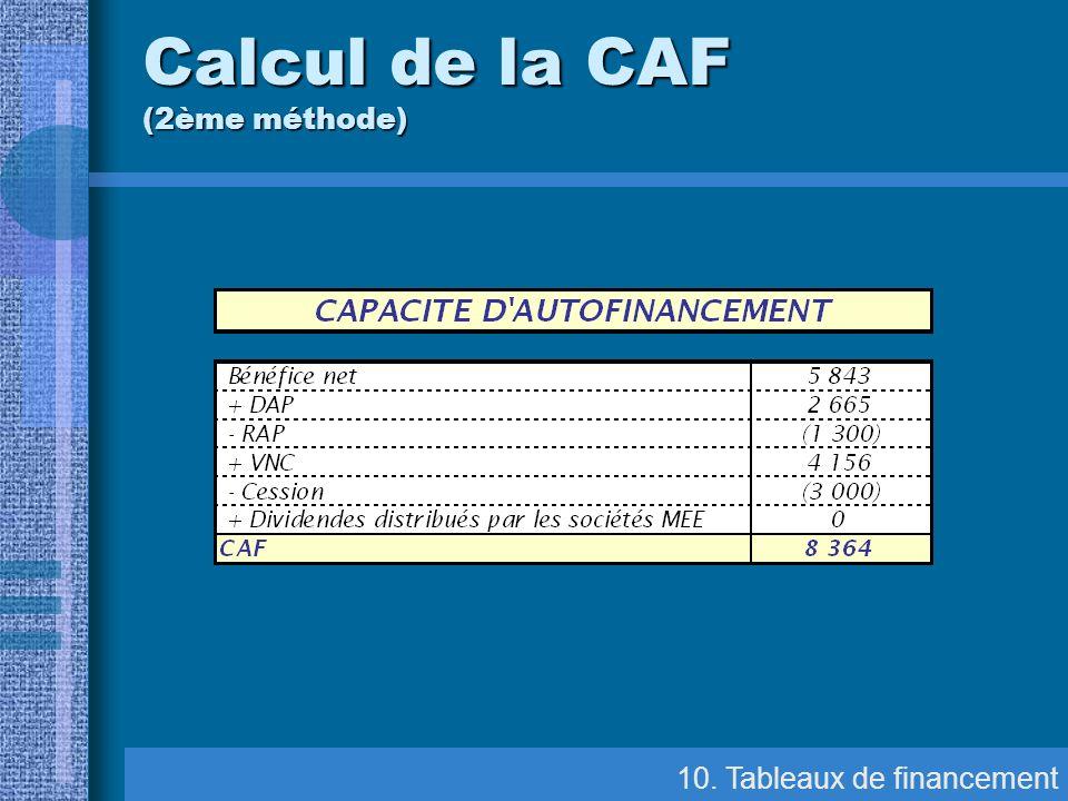 Calcul de la CAF (2ème méthode)