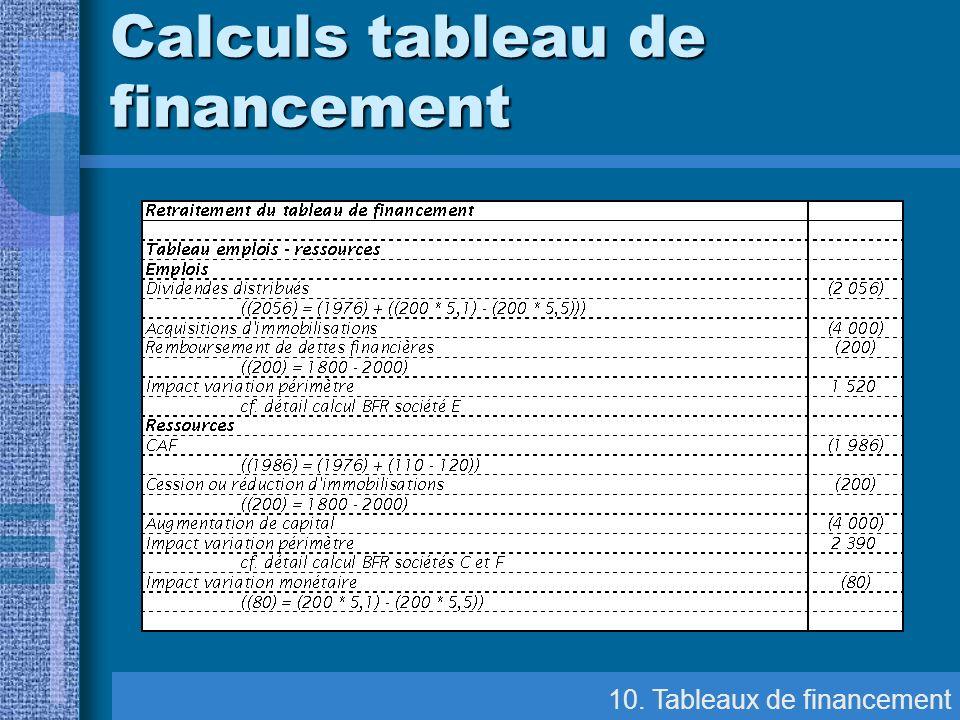 Calculs tableau de financement