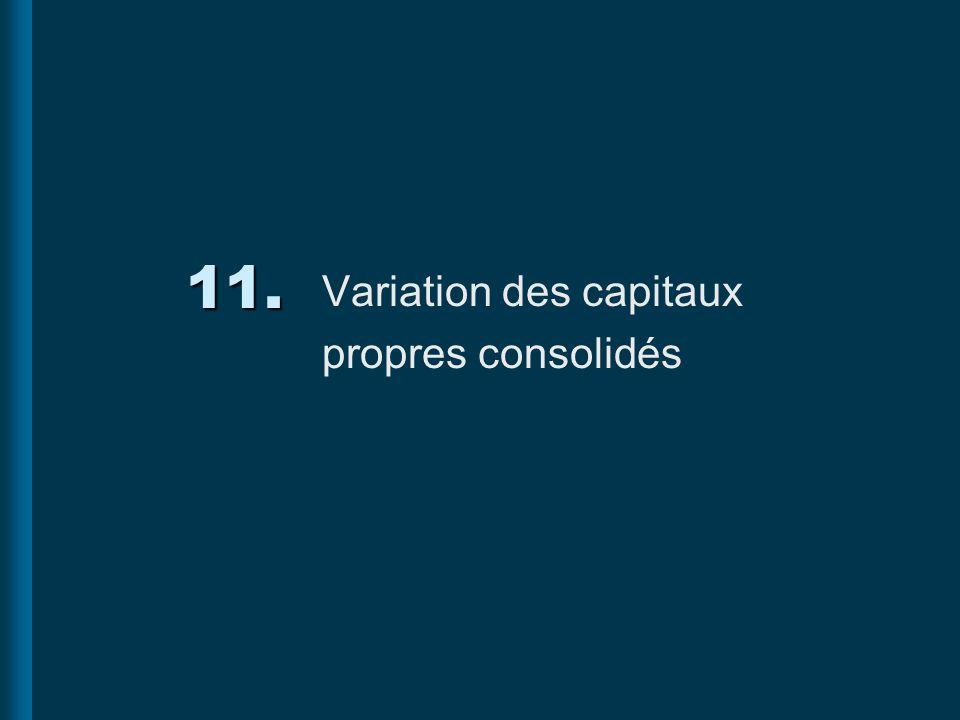 Variation des capitaux propres consolidés
