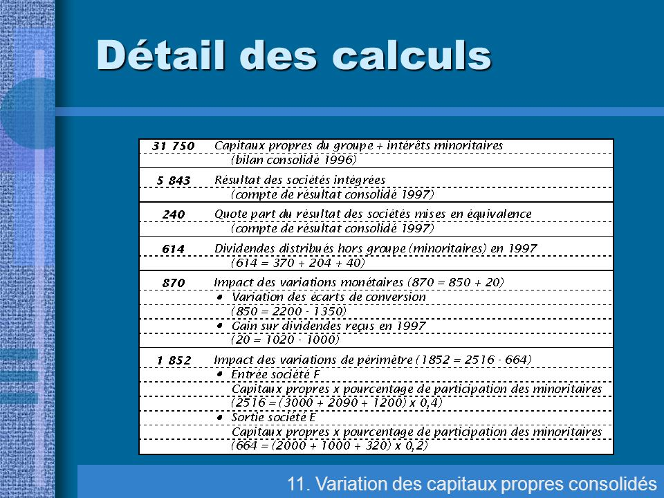 Détail des calculs 11. Variation des capitaux propres consolidés