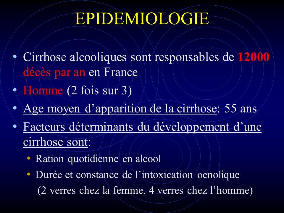 EPIDEMIOLOGIE Cirrhose alcooliques sont responsables de 12000 décès par an en France. Homme (2 fois sur 3)