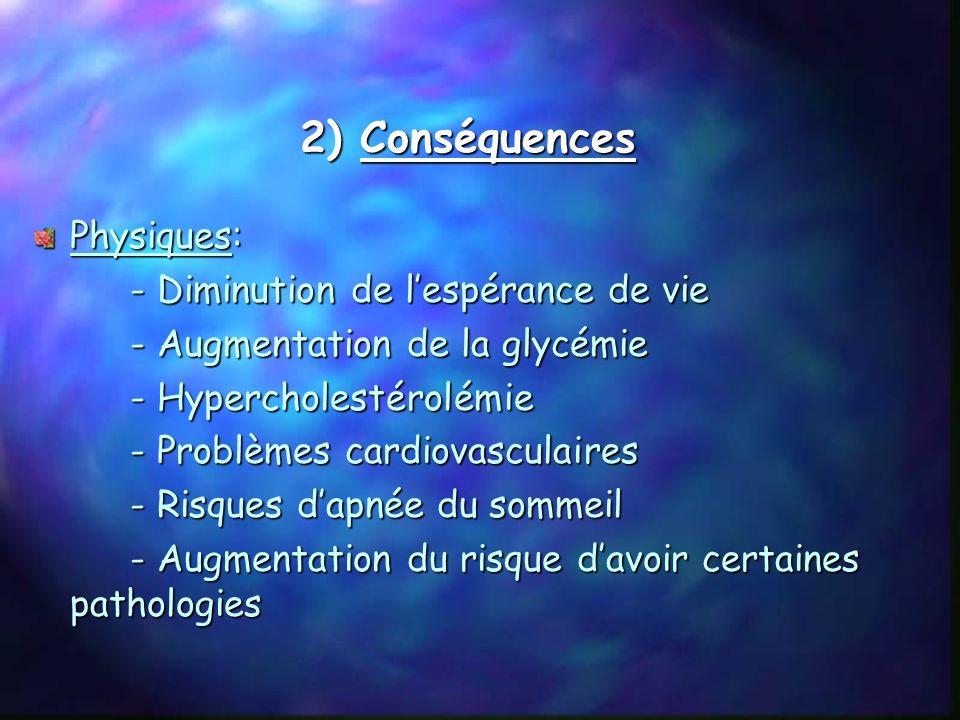 2) Conséquences Physiques: - Diminution de l'espérance de vie