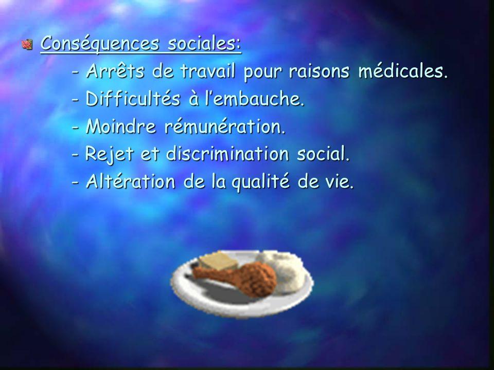 Conséquences sociales:
