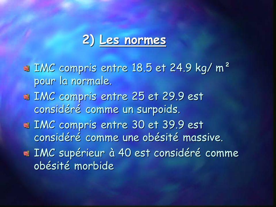 2) Les normes IMC compris entre 18.5 et 24.9 kg/ m² pour la normale.