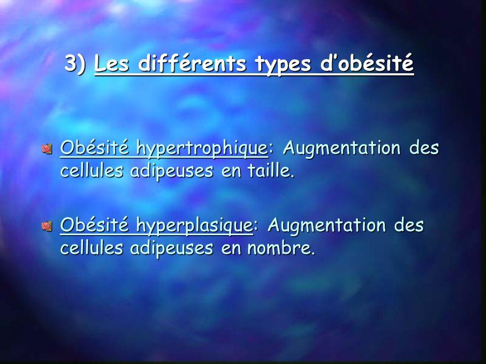 3) Les différents types d'obésité