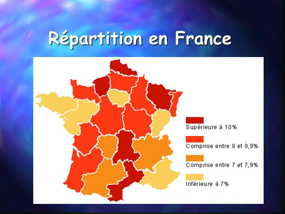 Répartition en France