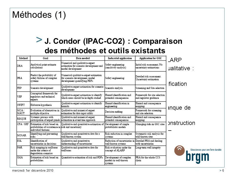 Méthodes (1) J. Condor (IPAC-CO2) : Comparaison des méthodes et outils existants. Evaluation : Matrices / Nœuds papillons / ALARP.