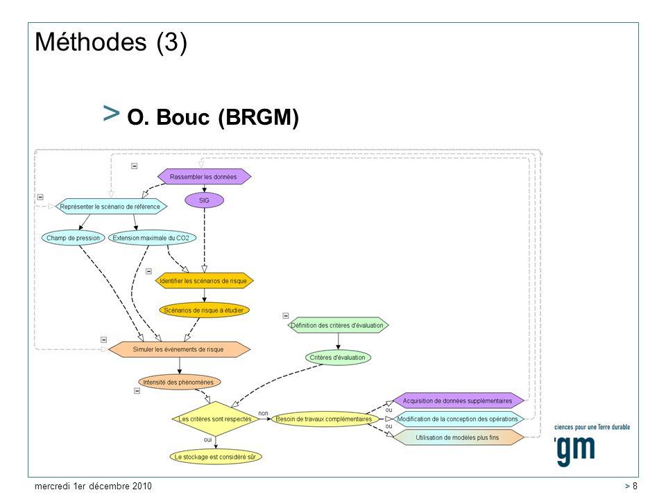 Méthodes (3) O. Bouc (BRGM) mercredi 1er décembre 2010
